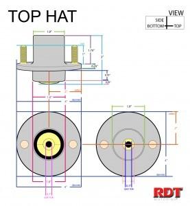 BP-TopHat